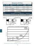 Detectors 50 Ohm - EMPOS - Page 6