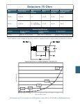 Detectors 50 Ohm - EMPOS - Page 7