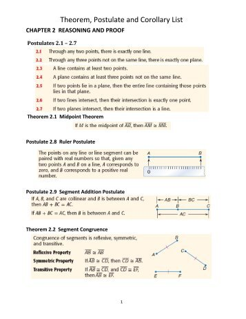 Theorem, Postulate and Corollary List