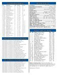 Notes - Lindsey Wilson College Athletics - Page 3
