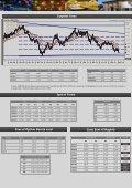 Calendrier économique et financier de la journée du 12 Juillet 2012 ... - Page 2