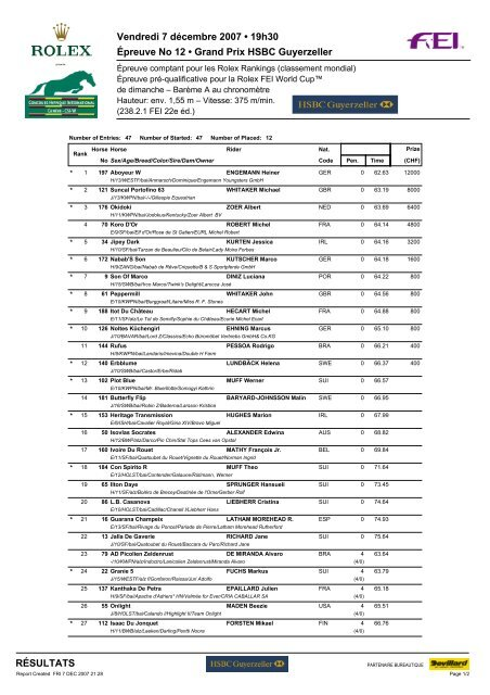 Grand Prix HSBC Guyerzeller - Cavalcando