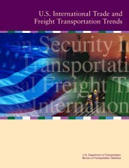 U.S. International Trade and Freight Transportation Trends - BTS