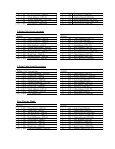 MBBStatisticalLeader.. - Lindsey Wilson College Athletics - Page 3