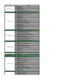 Emplacement des colonnes à verre par commune (octobre 2013).pdf