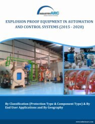 EXPLOSION PROOF EQUIPMENT IN AUTOMATION AND CONTROL SYSTEMS (2015 - 2020)