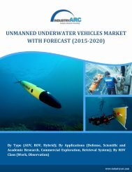 UNMANNED UNDERWATER VEHICLES MARKET WITH FORECAST (2015-2020)