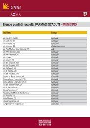 Elenco punti di raccolta FARMACI SCADUTI - MUNICIPIO I - Ama