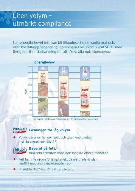 Fresubin® 5 kcal SHOT - produktfolder - Fresenius Kabi