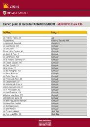 Elenco punti di raccolta FARMACI SCADUTI - MUNICIPIO X ... - Ama