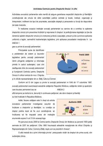 Statistica Centrului pentru Drepturile Omului din Moldova în anul 2009
