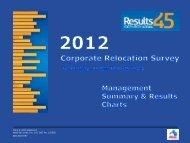 Corporate Relocation Survey 2012 - Atlas Van Lines