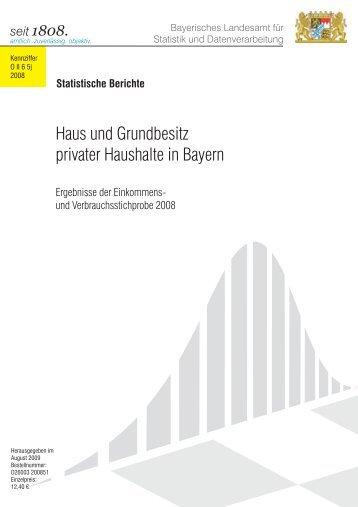 Haus und Grundbesitz privater Haushalte in Bayern