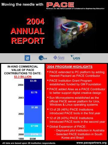 2004 ANNUAL REPORT - PACE