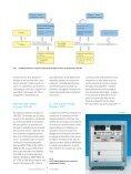 Actualités de Rohde & Schwarz - Page 5