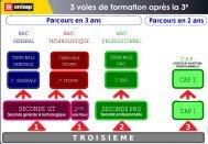 Diaporama Orientation - Enseignement Catholique de Loire-Atlantique