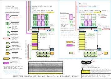 GE-FUJI-RX600S6-A - GoldenEggs x86-64 Servers