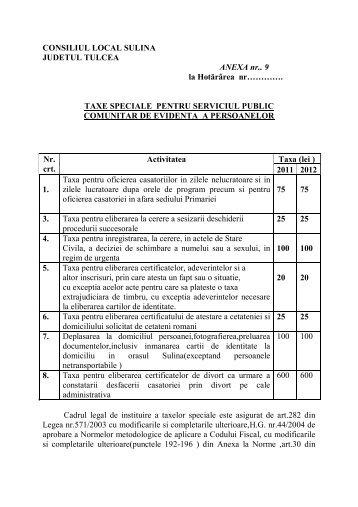 Anexa nr.9 - Taxe speciale pentru Serviciul Public ... - Primaria Sulina