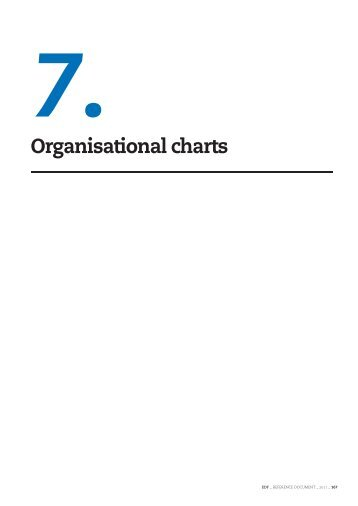 7. Organizational charts (PDF, 70 Kb) - Shareholders and investors