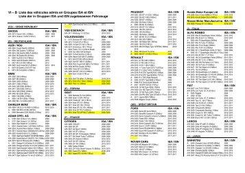 VI – B Liste des véhicules admis en Groupes ISA et ISN Liste der in ...