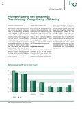 HCI Real estate BRIC+ DeR ImmoBIlIenfonDs füR DIe vIeR BRIC ... - Seite 4