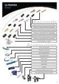 Accessoires Pneumatiques - Doga - Page 3
