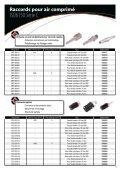 Accessoires Pneumatiques - Doga - Page 5