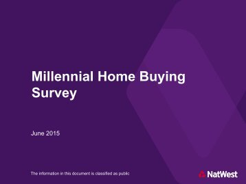NatWest Millennials Home Buying Survey