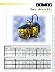 Tandem Vibratory Roller BW900-2 - Attrans Commercials Ltd.