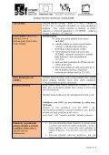 Výzva k podání nabídek - SŠ Pohoda - Page 2