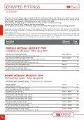 Conexiones Hidráulica - Partes Industriales, Mangueras Hidráulicas ... - Page 2