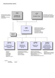 organograma - Dataprev