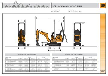 Excavator Micro-MicroPlus - Plant Hire UK Limited