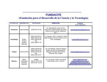 FUNDACITE (Fundación para el Desarrollo de la Ciencia y ... - SIDCAI
