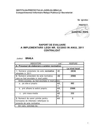 raport de evaluare a implementarii legii nr. 52 ... - Prefectura Braila