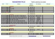 TARIFA RADIADORES AGRICOLA - Radiadores Feliu