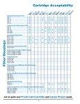 PRODUCT CATALOG Filtration Liquid Solutions - Pure Aqua, Inc. - Page 6