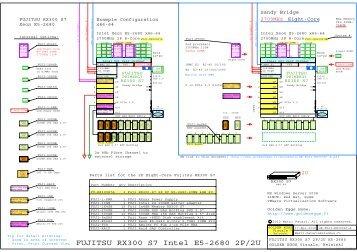 Intel S5500HV Server Board Drivers