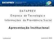 Principais Produtos - Dataprev