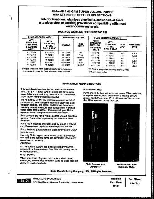 Binks 45 8t 60 GPM SUPER VOLUME PUMPS
