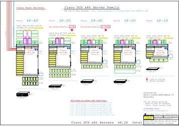 Cisco UCS Server x86 Family, Intel Xeon - GoldenEggs x86-64 ...