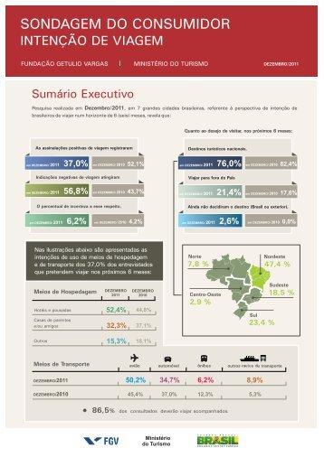 Número 12 - Dezembro 2011 - Dados e Fatos - Ministério do Turismo