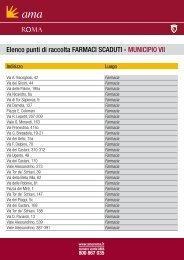 Elenco punti di raccolta FARMACI SCADUTI - MUNICIPIO VII - Ama
