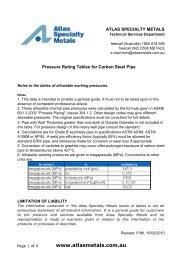 Carbon Steel Pipe Pressure Ratings Chart - Atlas Steels