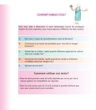 Annexes : tests pour évaluer votre alimentation et adresses utiles
