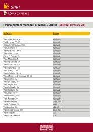 Elenco punti di raccolta FARMACI SCADUTI - MUNICIPIO VI ... - Ama