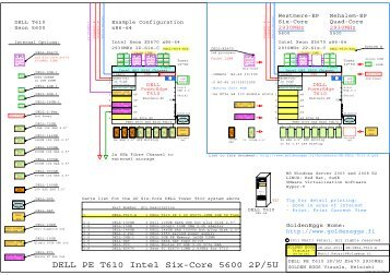 GE-DELL-T610-A - GoldenEggs x86-64 Servers
