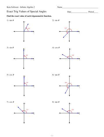 Worksheet On Trigonometric Functions Of Special Angles - Worksheets