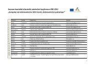 Seznam kontaktů účastníků závěrečné konference ERD 2011 - NIDM