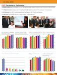 2011 PACE Annual Report - Page 6